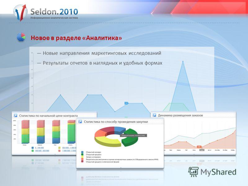 Новые направления маркетинговых исследований Результаты отчетов в наглядных и удобных формах Новое в разделе «Аналитика»