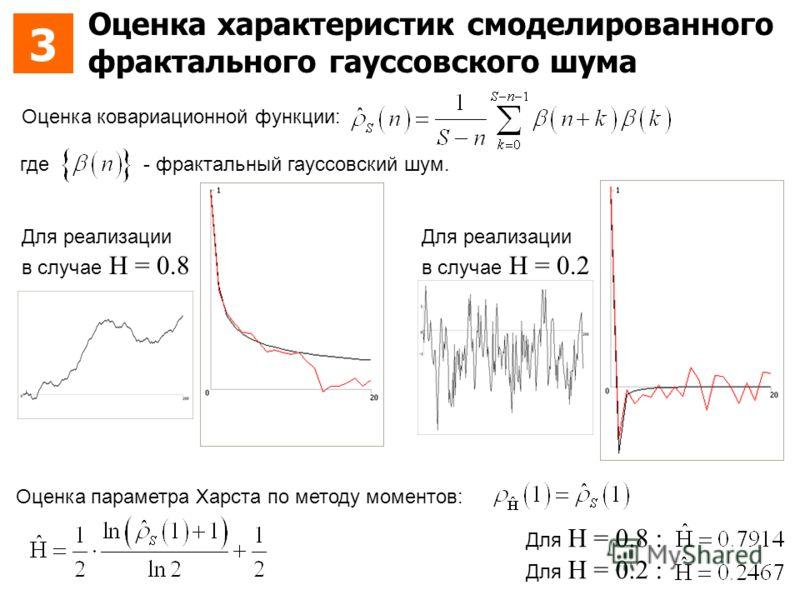 3 Оценка характеристик смоделированного фрактального гауссовского шума Оценка ковариационной функции: где - фрактальный гауссовский шум. Для реализации в случае Н = 0.8 Для реализации в случае Н = 0.2 Оценка параметра Харста по методу моментов: Для Н