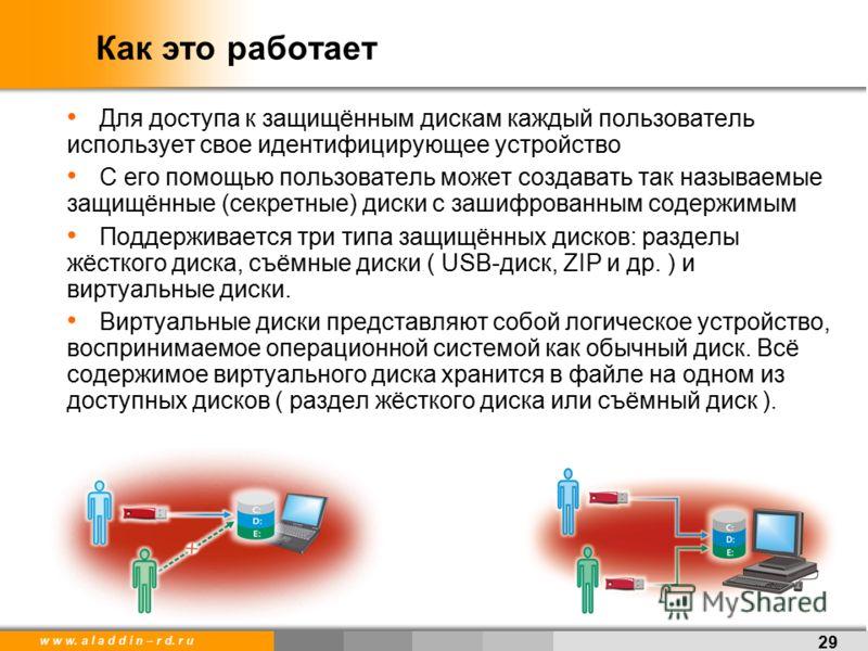 w w w. a l a d d i n – r d. r u Как это работает Для доступа к защищённым дискам каждый пользователь использует свое идентифицирующее устройство С его помощью пользователь может создавать так называемые защищённые (секретные) диски с зашифрованным со