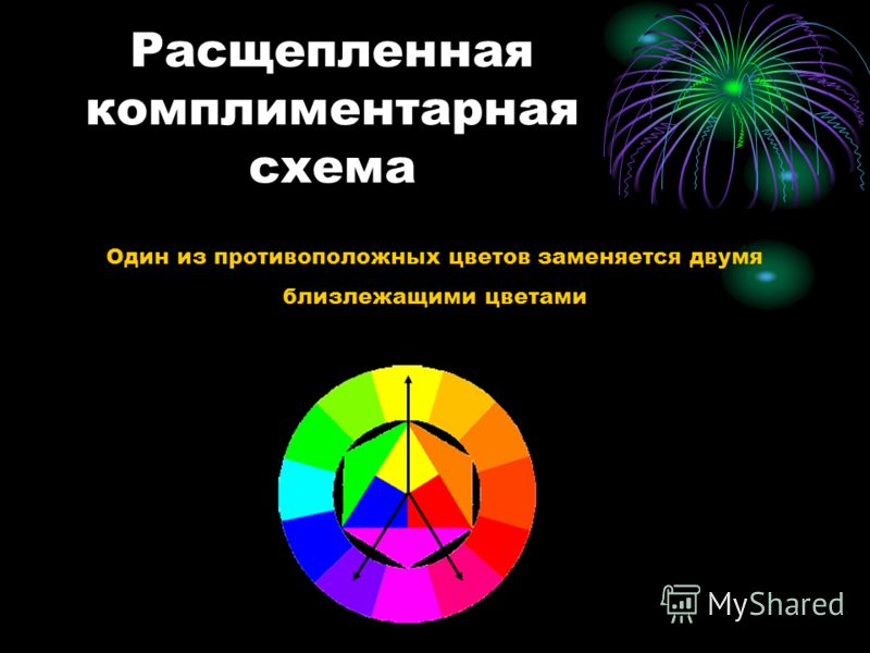 Расщепленная комплиментарная схема Один из противоположных цветов заменяется двумя близлежащими цветами