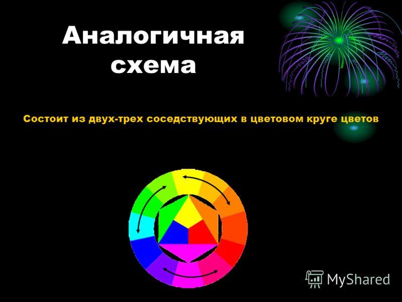 Аналогичная схема Состоит из двух-трех соседствующих в цветовом круге цветов