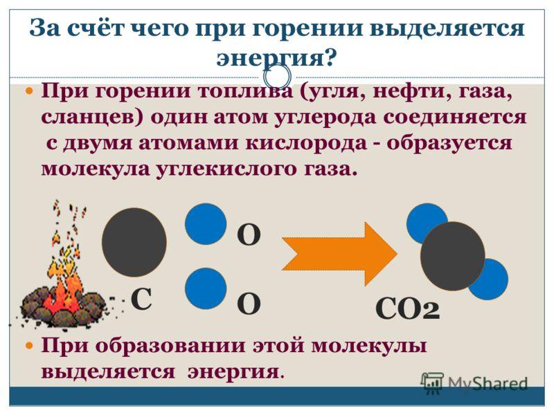 За счёт чего при горении выделяется энергия? При горении топлива (угля, нефти, газа, сланцев) один атом углерода соединяется с двумя атомами кислорода - образуется молекула углекислого газа. При образовании этой молекулы выделяется энергия. С О О СО2
