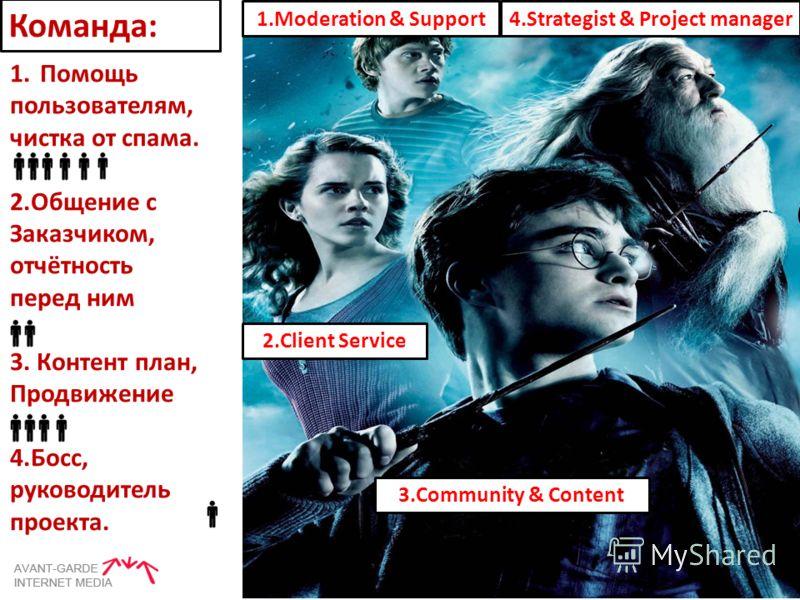 Команда: 2.Client Service 3.Community & Content 1.Moderation & Support4.Strategist & Project manager 1.Помощь пользователям, чистка от спама. 2.Общение с Заказчиком, отчётность перед ним 3. Контент план, Продвижение 4.Босс, руководитель проекта.