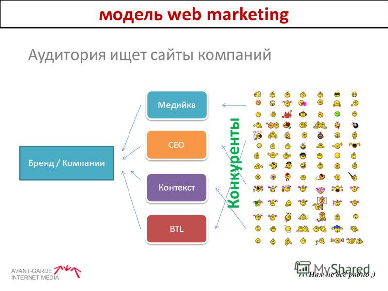 Social Media Marketing, InNetMedia, 2012 www.innet-media.ru 4 стр. модель web marketing Аудитория ищет сайты компаний Бренд / Компании Медийка CEO Контекст BTL Конкуренты
