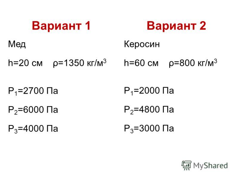 Вариант 1 Мед h=20 см ρ=1350 кг/м 3 Р 1 =2700 Па Р 2 =6000 Па Р 3 =4000 Па Вариант 2 Керосин h=60 см ρ=800 кг/м 3 Р 1 =2000 Па Р 2 =4800 Па Р 3 =3000 Па