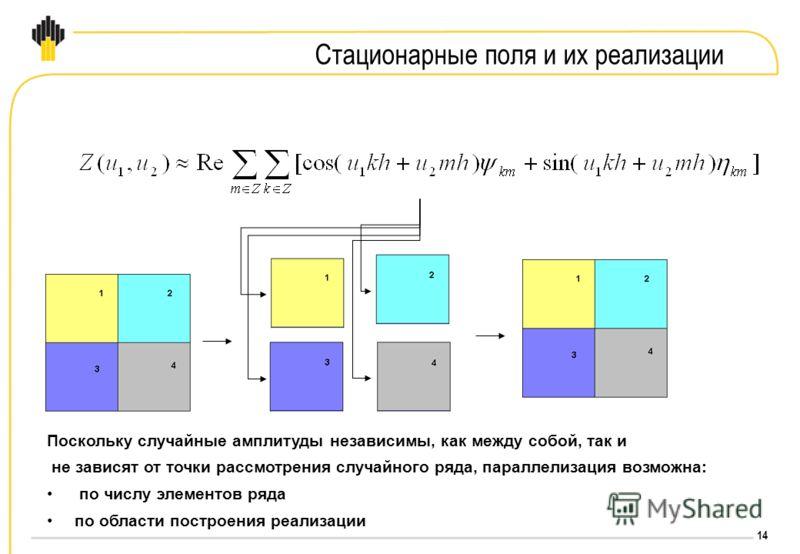 14 Стационарные поля и их реализации Поскольку случайные амплитуды независимы, как между собой, так и не зависят от точки рассмотрения случайного ряда, параллелизация возможна: по числу элементов ряда по области построения реализации