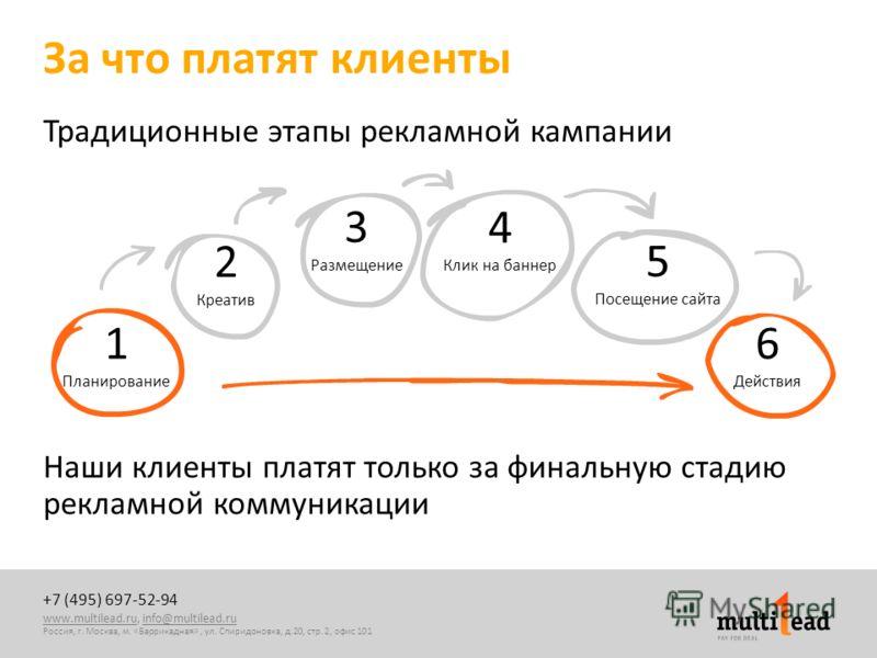 За что платят клиенты Традиционные этапы рекламной кампании Наши клиенты платят только за финальную стадию рекламной коммуникации 1 Планирование 2 Креатив 3 Размещение 4 Клик на баннер 5 Посещение сайта 6 Действия +7 (495) 697-52-94 www.multilead.ru,