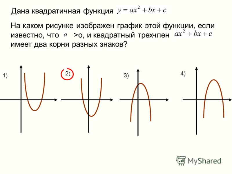 На каком рисунке изображен график этой функции, если известно, что >o, и квадратный трехчлен имеет два корня разных знаков? Дана квадратичная функция 1) 2) 3) 4)