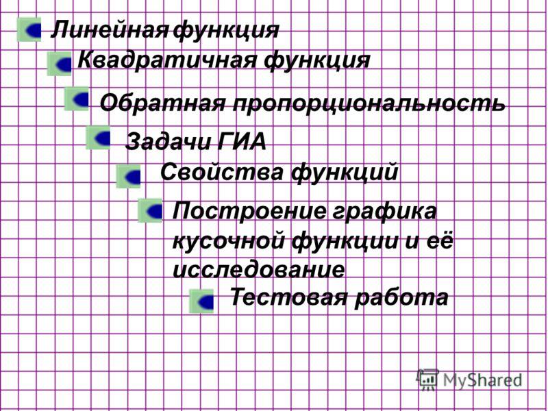 Линейная функция Обратная пропорциональность Задачи ГИА Квадратичная функция Свойства функций Построение графика кусочной функции и её исследование Тестовая работа