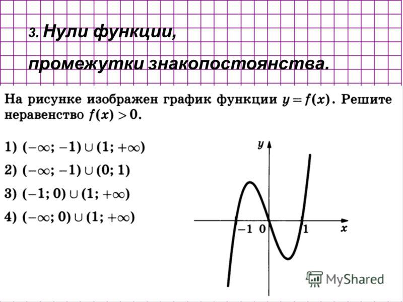 3. Нули функции, промежутки знакопостоянства.