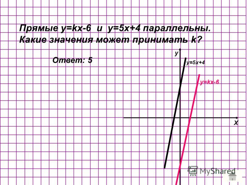 Прямые y=kx-6 и у=5x+4 параллельны. Какие значения может принимать k? Ответ: 5 X y y=kx-6 у=5x+4