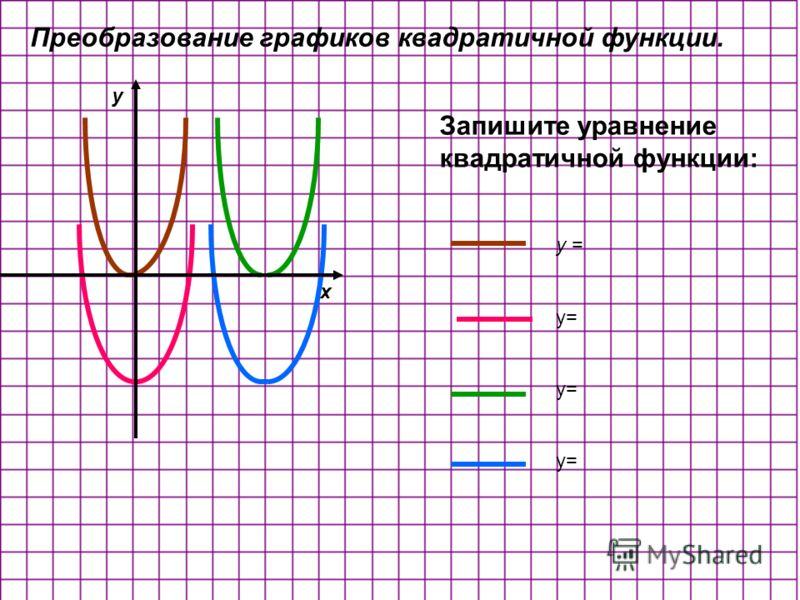 Запишите уравнение квадратичной функции: y = Преобразование графиков квадратичной функции. x y