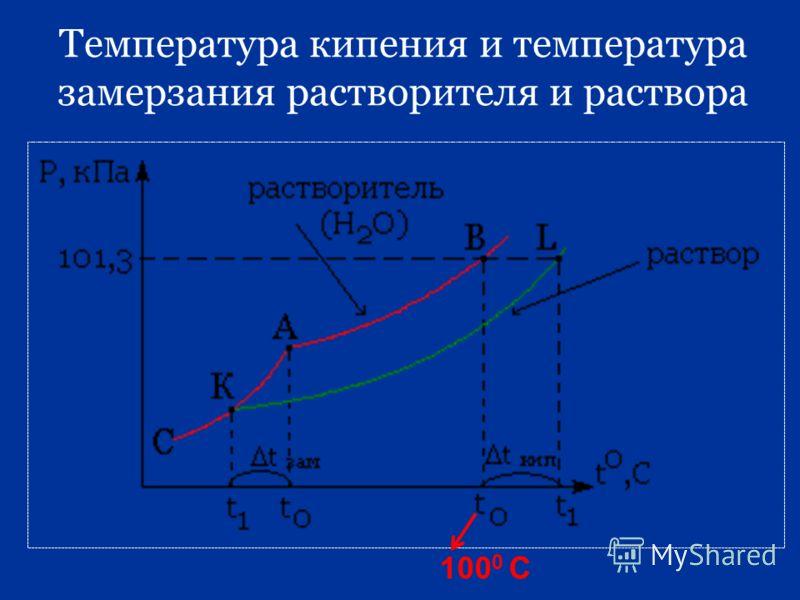 Температура кипения и температура замерзания растворителя и раствора 100 0 С