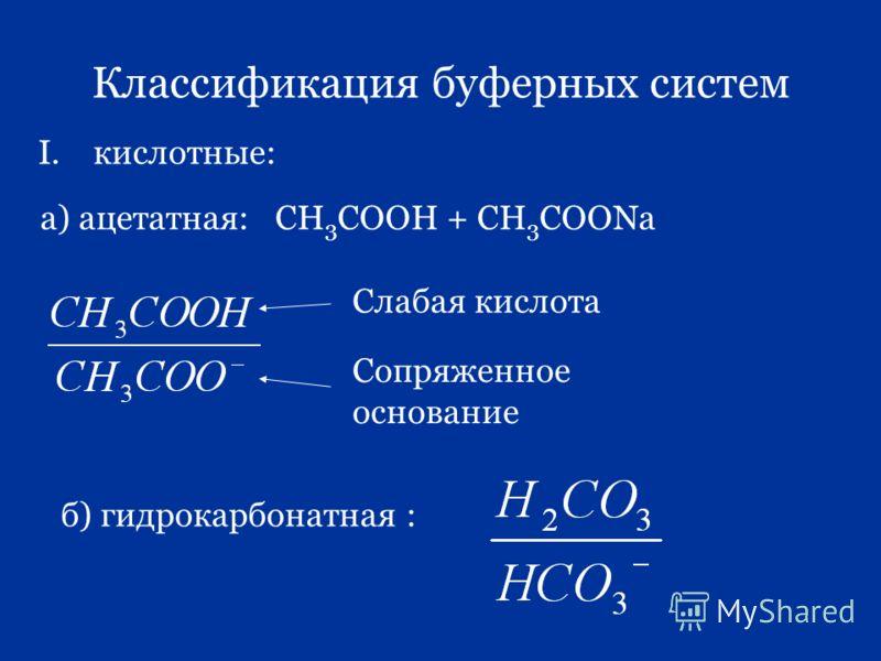 Классификация буферных систем I. кислотные: а) ацетатная: СН 3 СООН + СН 3 СООNa Слабая кислота Сопряженное основание б) гидрокарбонатная :