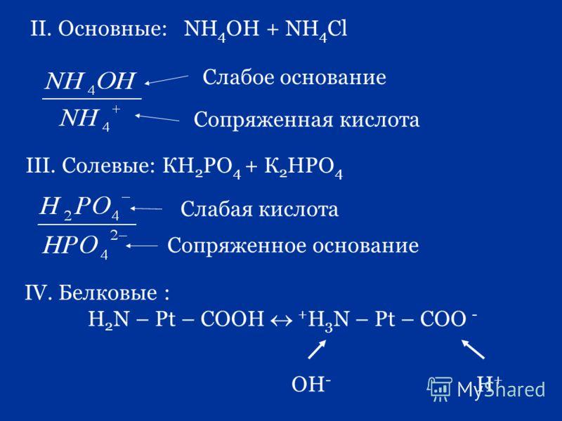 II. Основные: NH 4 OH + NH 4 Cl Слабое основание Сопряженная кислота III. Солевые: КН 2 РО 4 + К 2 НРО 4 Слабая кислота Сопряженное основание IV. Белковые : H 2 N – Pt – COOH + H 3 N – Pt – COO - OH - H+H+