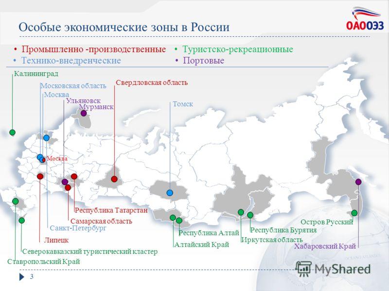 3 Технико-внедренческие Промышленно -производственные Туристско-рекреационные Портовые Москва Особые экономические зоны в России