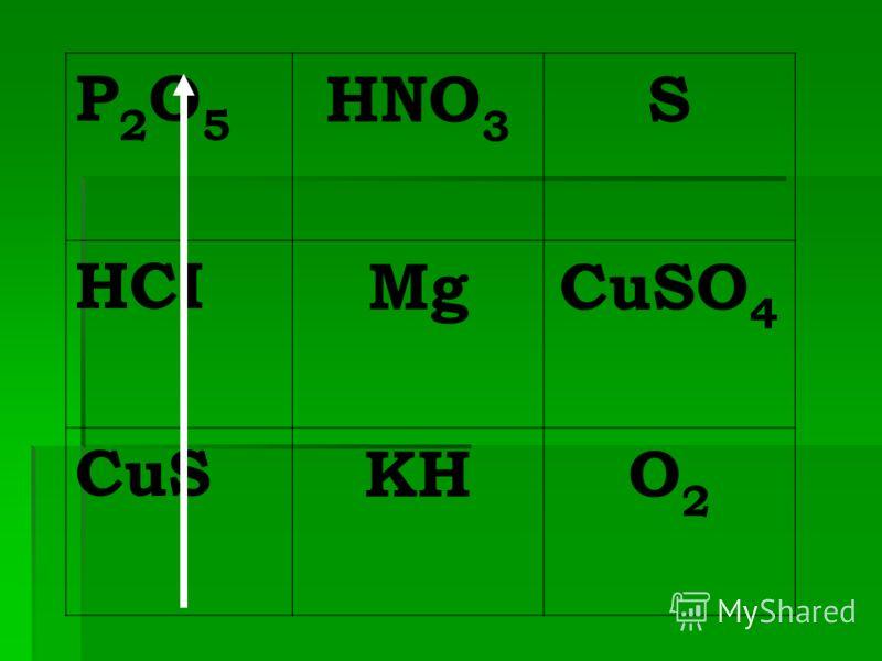 P2O5P2O5 HNO 3 S HCIMgCuSO 4 CuSKHO2O2