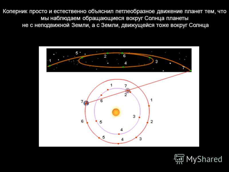 Коперник просто и естественно объяснил петлеобразное движение планет тем, что мы наблюдаем обращающиеся вокруг Солнца планеты не с неподвижной Земли, а с Земли, движущейся тоже вокруг Солнца