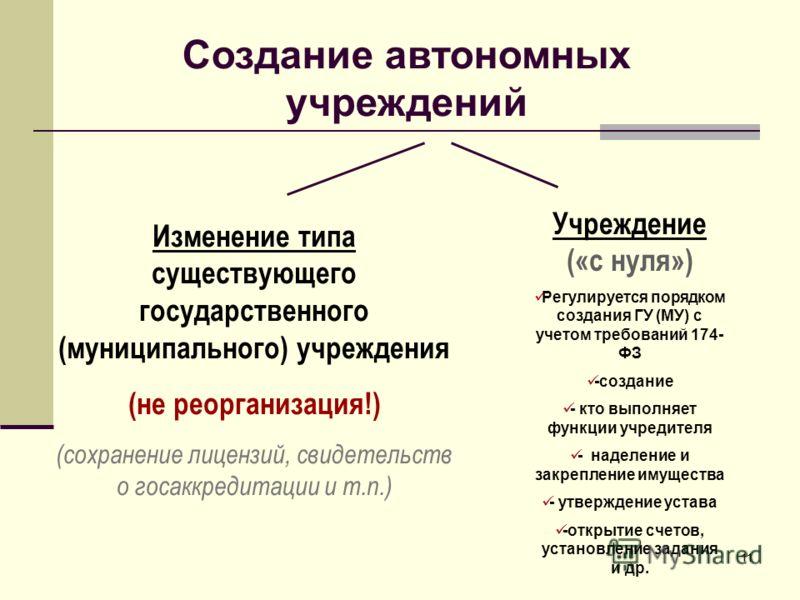 11 Создание автономных учреждений Изменение типа существующего государственного (муниципального) учреждения (не реорганизация!) (сохранение лицензий, свидетельств о госаккредитации и т.п.) Учреждение («с нуля») Регулируется порядком создания ГУ (МУ)