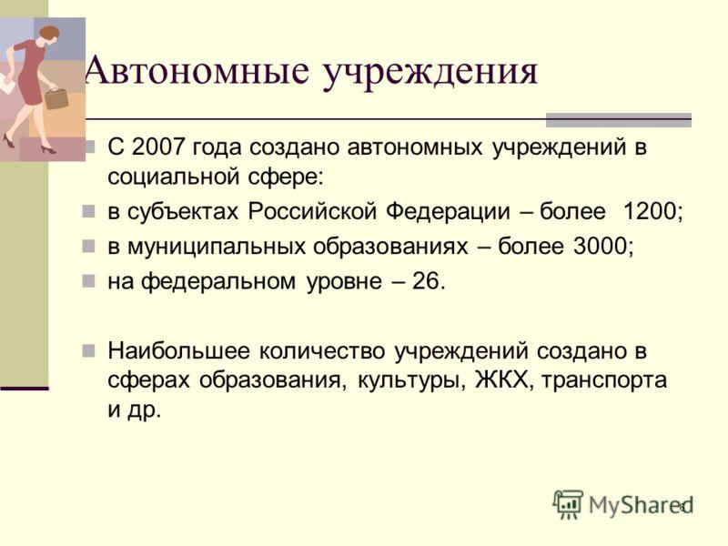 Автономные учреждения С 2007 года создано автономных учреждений в социальной сфере: в субъектах Российской Федерации – более 1200; в муниципальных образованиях – более 3000; на федеральном уровне – 26. Наибольшее количество учреждений создано в сфера
