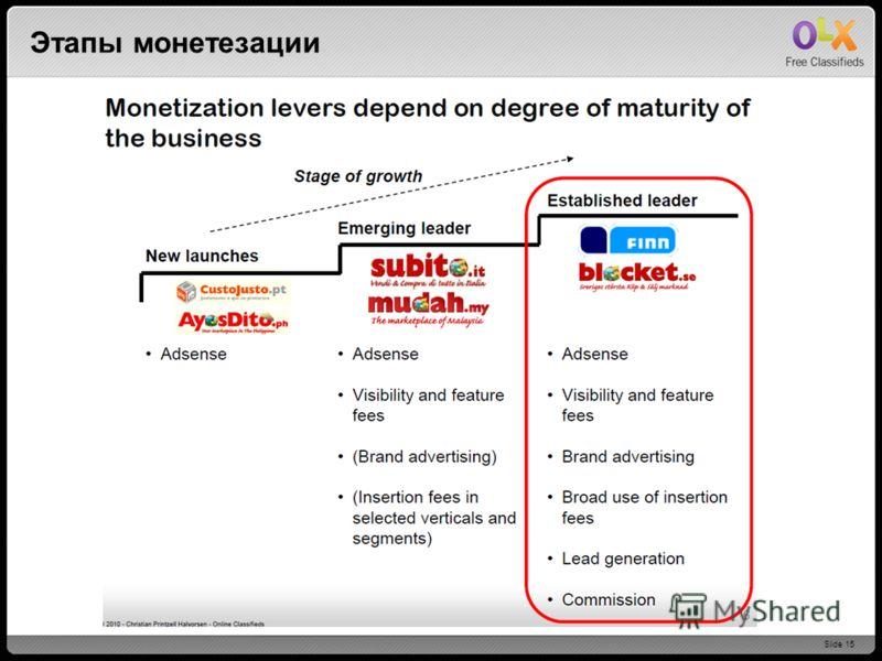 Slide 15 Этапы монетезации