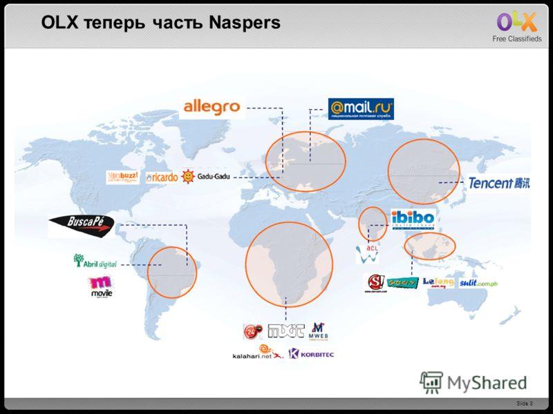 Slide 8 OLX теперь часть Naspers