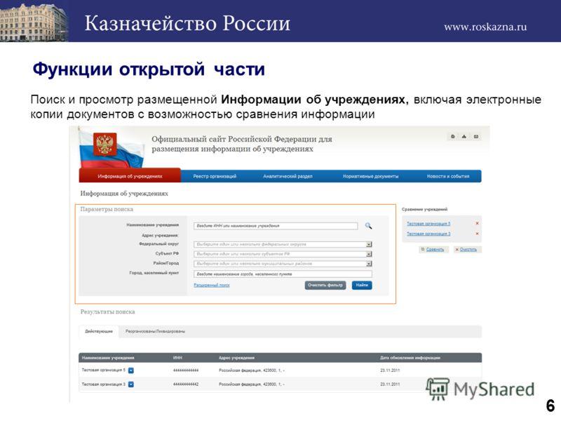 6 Поиск и просмотр размещенной Информации об учреждениях, включая электронные копии документов с возможностью сравнения информации Функции открытой части