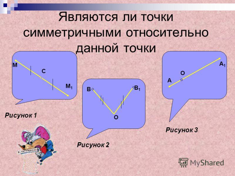 Являются ли точки симметричными относительно данной точки Рисунок 1 Рисунок 2 Рисунок 3 М1М1 В В1В1 О М А А1А1 О С