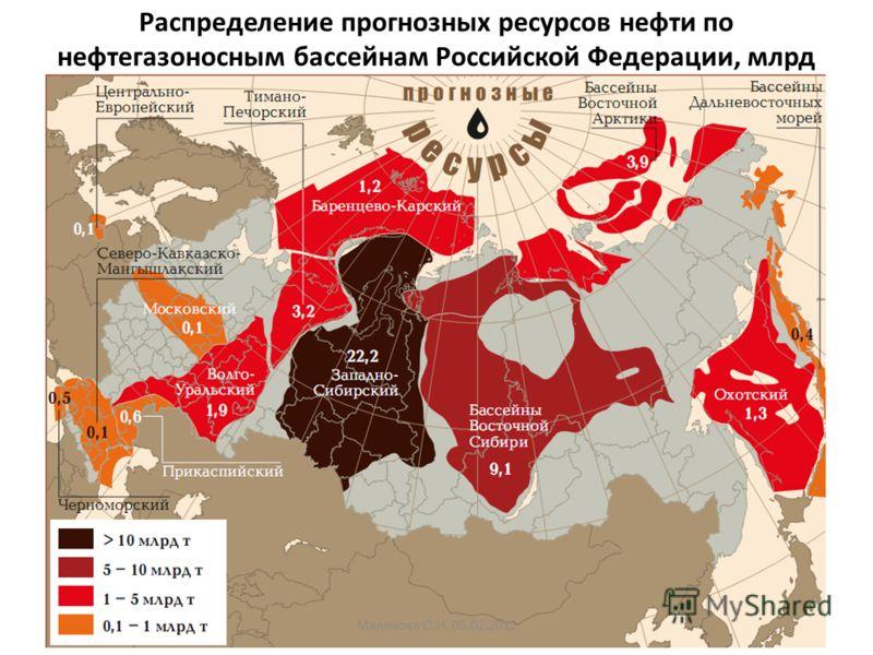 Распределение прогнозных ресурсов нефти по нефтегазоносным бассейнам Российской Федерации, млрд Маликова О.И. 05.02.2012