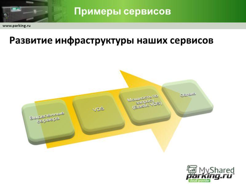 www.parking.ru Примеры сервисов Развитие инфраструктуры наших сервисов