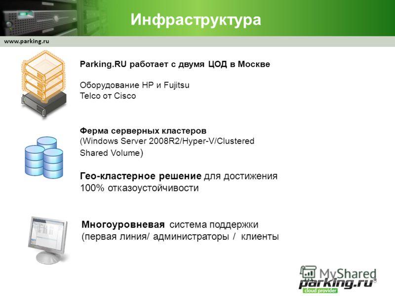 www.parking.ru Инфраструктура 8 Parking.RU работает с двумя ЦОД в Москве Оборудование HP и Fujitsu Telco от Cisco Ферма серверных кластеров (Windows Server 2008R2/Hyper-V/Clustered Shared Volume ) Гео-кластерное решение для достижения 100% отказоусто