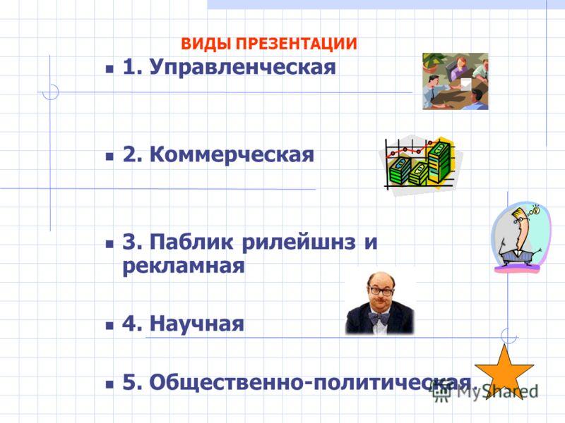 ВИДЫ ПРЕЗЕНТАЦИИ 1. Управленческая 2. Коммерческая 3. Паблик рилейшнз и рекламная 4. Научная 5. Общественно-политическая.