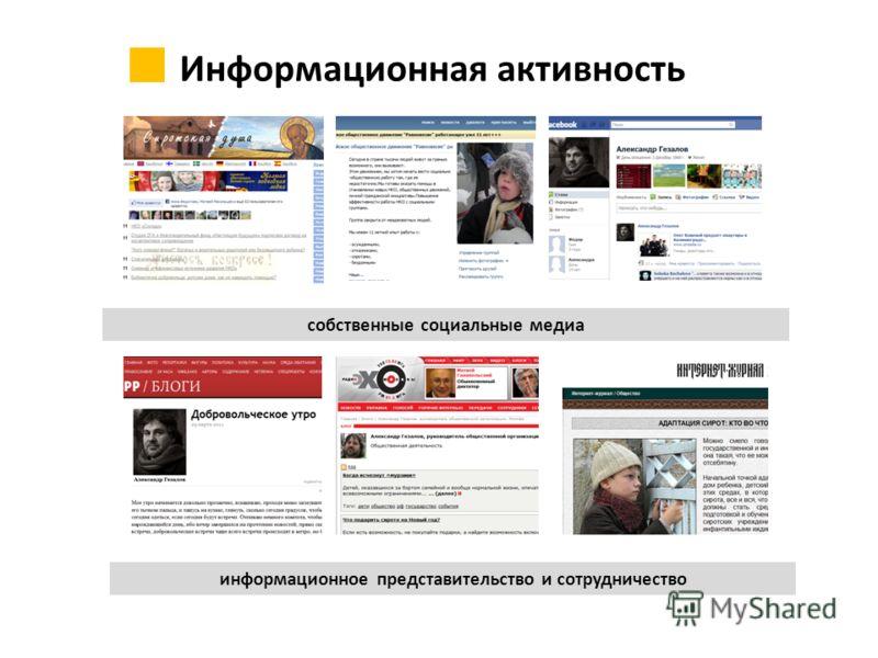 Информационная активность собственные социальные медиа информационное представительство и сотрудничество