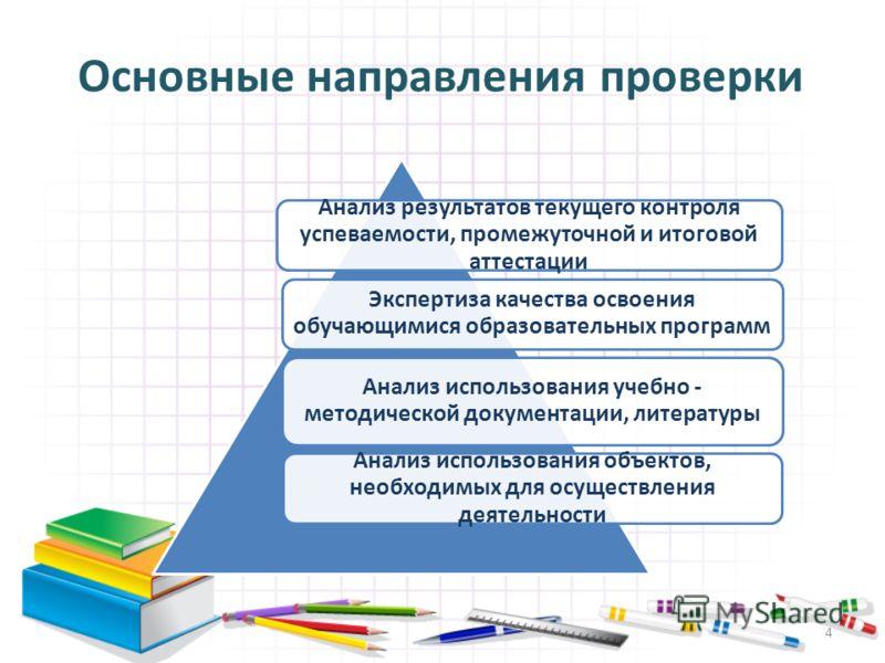 Основные направления проверки Анализ результатов текущего контроля успеваемости, промежуточной и итоговой аттестации Экспертиза качества освоения обучающимися образовательных программ Анализ использования учебно - методической документации, литератур