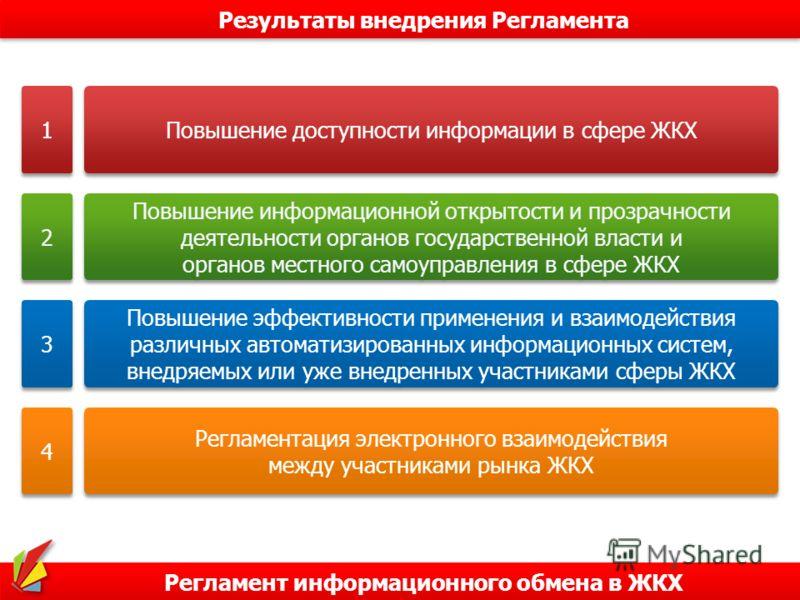 Регламент информационного обмена в ЖКХ Результаты внедрения Регламента Повышение эффективности применения и взаимодействия различных автоматизированных информационных систем, внедряемых или уже внедренных участниками сферы ЖКХ Регламентация электронн