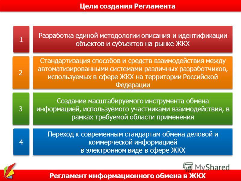 Регламент информационного обмена в ЖКХ Цели создания Регламента 1 1 Разработка единой методологии описания и идентификации объектов и субъектов на рынке ЖКХ 2 2 Стандартизация способов и средств взаимодействия между автоматизированными системами разл