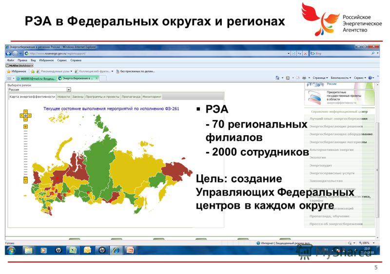 РЭА в Федеральных округах и регионах РЭА - 70 региональных филиалов - 2000 сотрудников Цель: создание Управляющих Федеральных центров в каждом округе 5