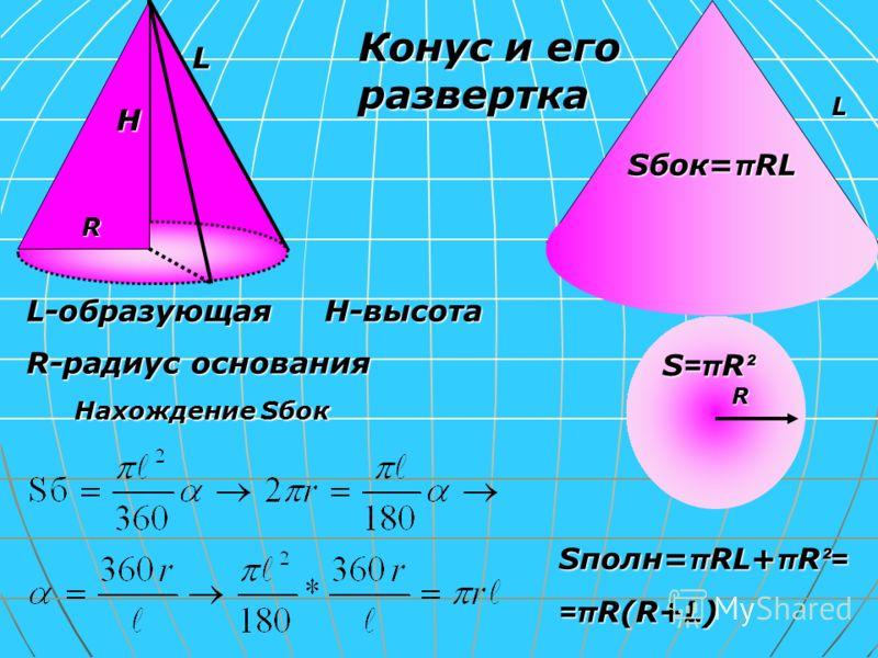 Конус и его развертка L H R L-образующая H-высота R-радиус основания L R Sбок= π RL S=πR²S=πR²S=πR²S=πR² Нахождение Sбок Sполн= π RL+ π R ²= =π R(R+L)