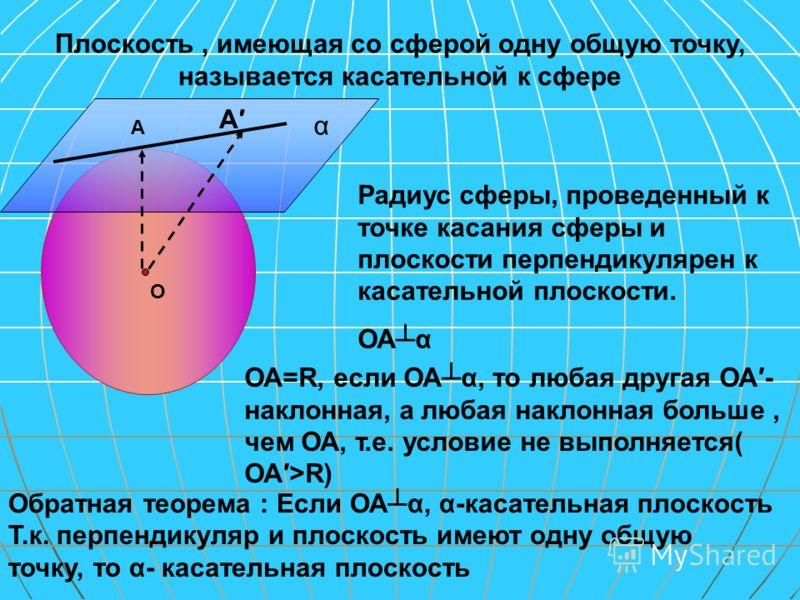 О А α Плоскость, имеющая со сферой одну общую точку, называется касательной к сфере Радиус сферы, проведенный к точке касания сферы и плоскости перпендикулярен к касательной плоскости. ОАα А ОА=R, если ОАα, то любая другая ОА- наклонная, а любая накл