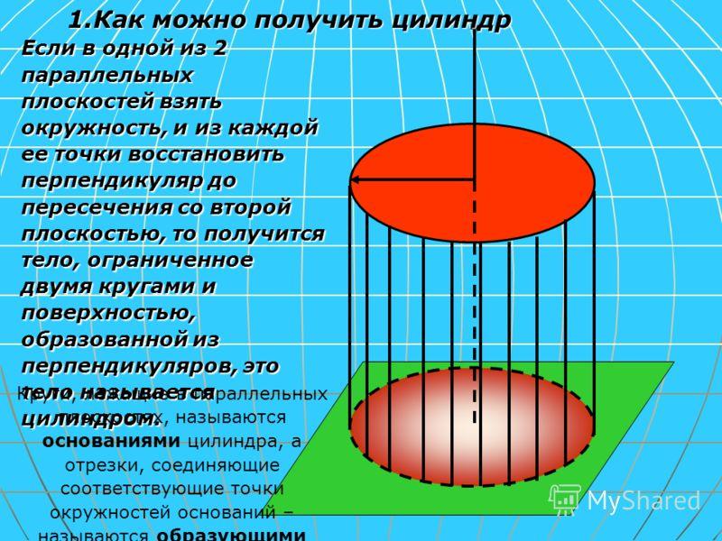 Если в одной из 2 параллельных плоскостей взять окружность, и из каждой ее точки восстановить перпендикуляр до пересечения со второй плоскостью, то получится тело, ограниченное двумя кругами и поверхностью, образованной из перпендикуляров, это тело н