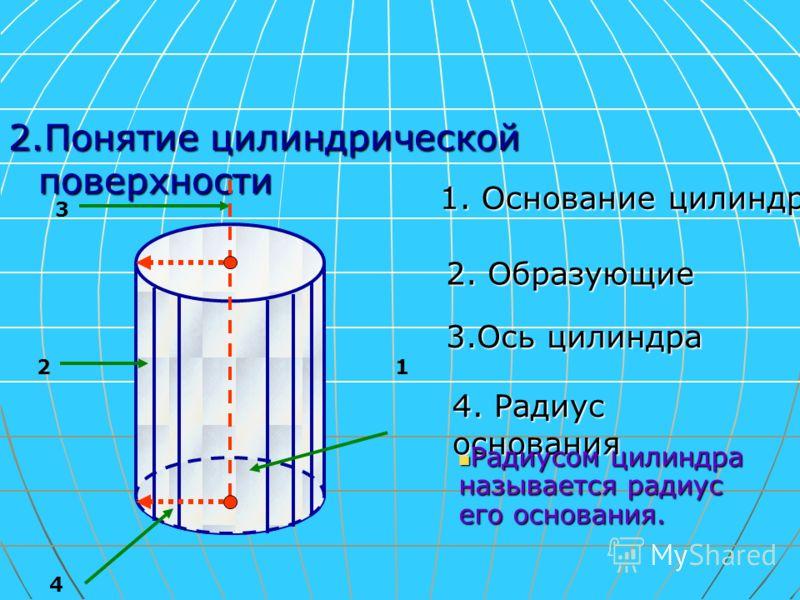 2.Понятие цилиндрической поверхности 12 3 4 1. Основание цилиндра 2. Образующие 3.Ось цилиндра 4. Радиус основания 4 Радиусом цилиндра называется радиус его основания. Радиусом цилиндра называется радиус его основания.