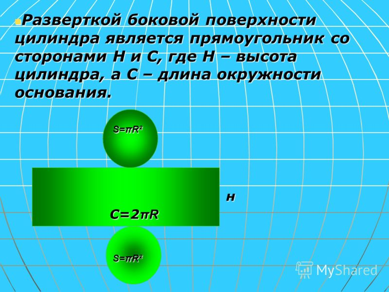 Разверткой боковой поверхности цилиндра является прямоугольник со сторонами Н и С, где Н – высота цилиндра, а С – длина окружности основания. Разверткой боковой поверхности цилиндра является прямоугольник со сторонами Н и С, где Н – высота цилиндра,