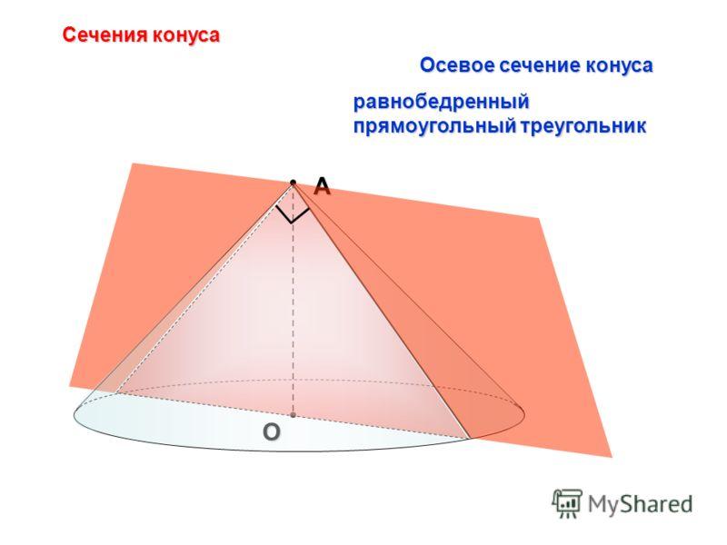 Сечения конуса А О Осевое сечение конуса равнобедренный прямоугольный треугольник