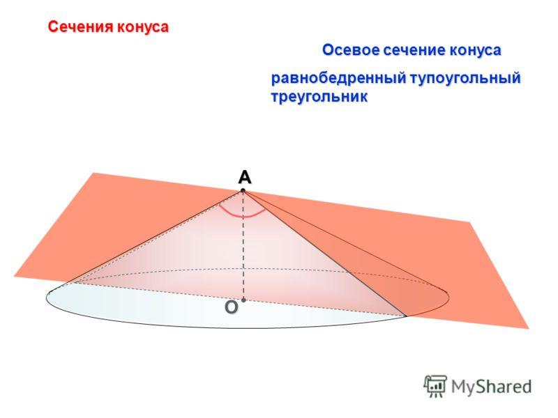 Сечения конуса А О Осевое сечение конуса равнобедренный тупоугольный треугольник