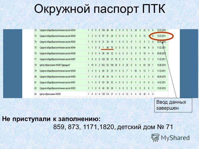 Окружной паспорт ПТК Ввод данных завершен Не приступали к заполнению: 859, 873, 1171,1820, детский дом 71