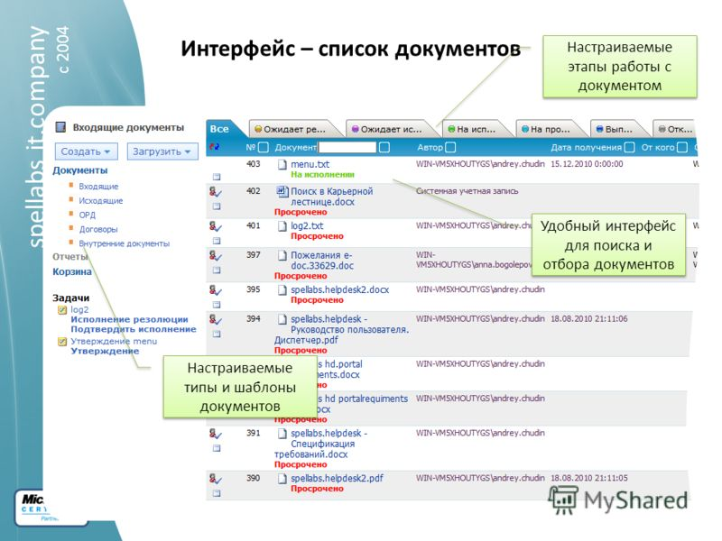 07.09.2012 spellabs it.company c 2004 Интерфейс – список документов Настраиваемые этапы работы с документом Удобный интерфейс для поиска и отбора документов Настраиваемые типы и шаблоны документов