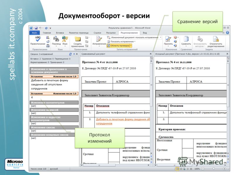 07.09.2012 spellabs it.company c 2004 Документооборот - версии Сравнение версий Протокол изменений