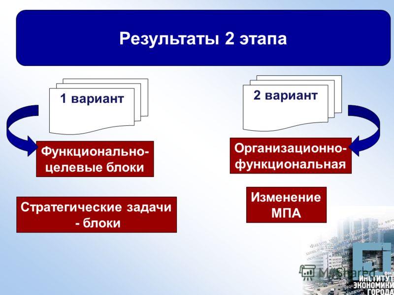 Результаты 2 этапа 1 вариант 2 вариант Функционально- целевые блоки Стратегические задачи - блоки Организационно- функциональная Изменение МПА