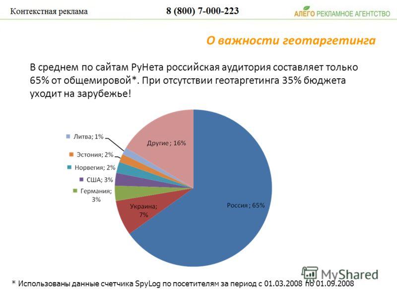 В среднем по сайтам РуНета российская аудитория составляет только 65% от общемировой*. При отсутствии геотаргетинга 35% бюджета уходит на зарубежье! О важности геотаргетинга * Использованы данные счетчика SpyLog по посетителям за период с 01.03.2008