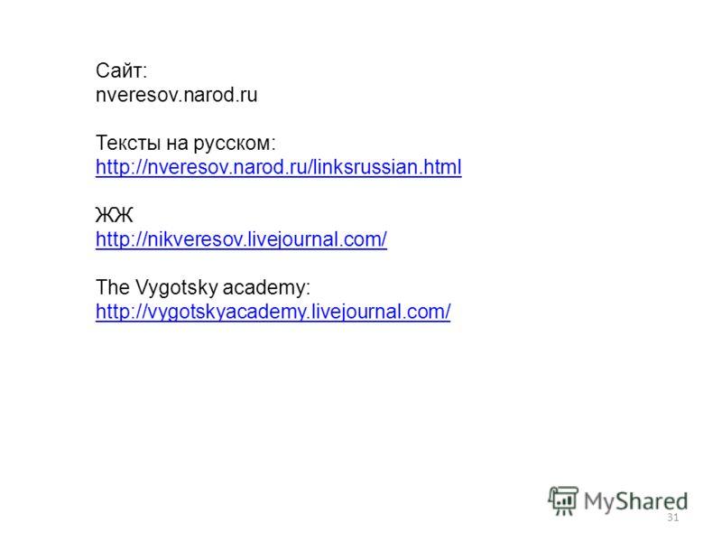 31 Сайт: nveresov.narod.ru Тексты на русском: http://nveresov.narod.ru/linksrussian.html ЖЖ http://nikveresov.livejournal.com/ The Vygotsky academy: http://vygotskyacademy.livejournal.com/